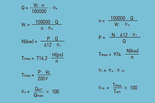 Thông số bơm thủy lực