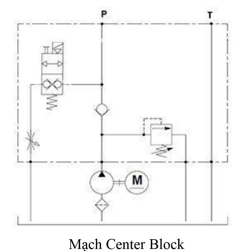 Mạch center block bộ nguồn thủy lực mini